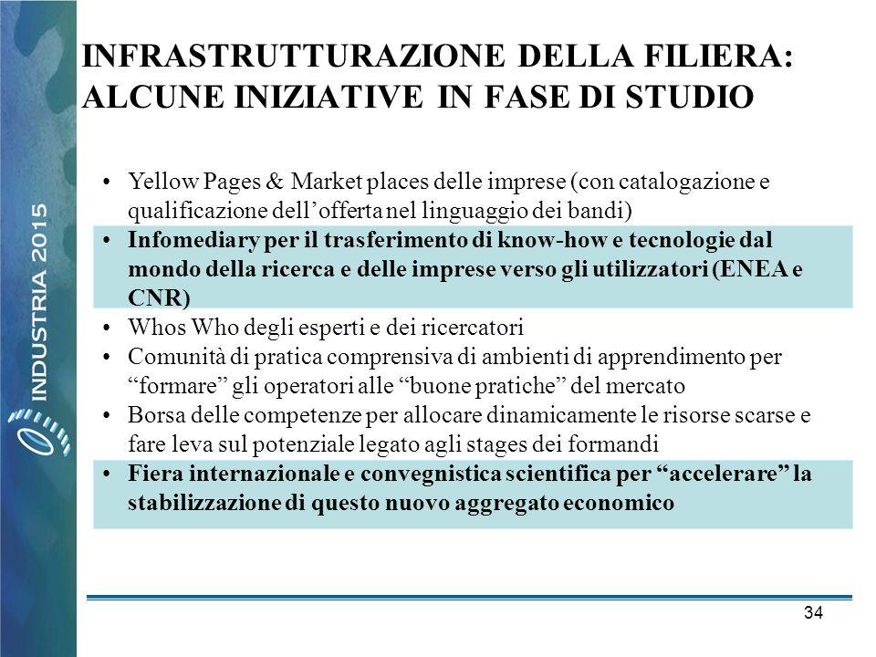 INFRASTRUTTURAZIONE DELLA FILIERA: ALCUNE INIZIATIVE IN FASE DI STUDIO