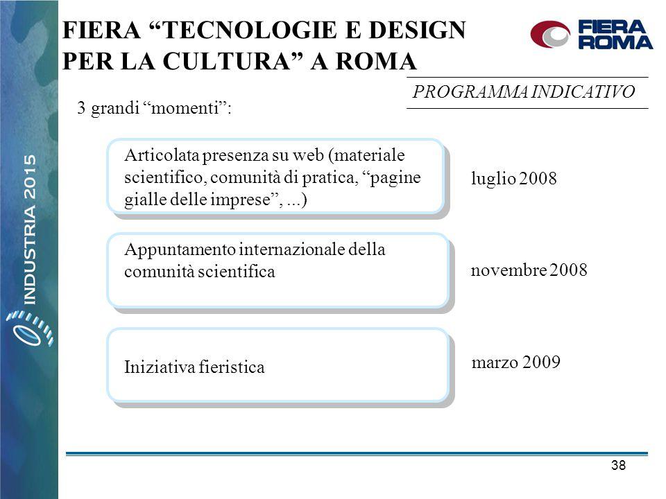 FIERA TECNOLOGIE E DESIGN PER LA CULTURA A ROMA