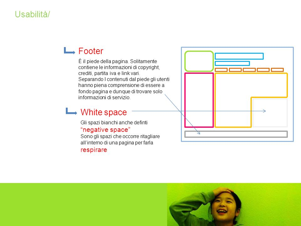 Usabilità/ Footer White space