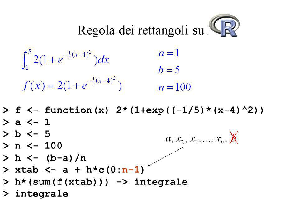Regola dei rettangoli su R