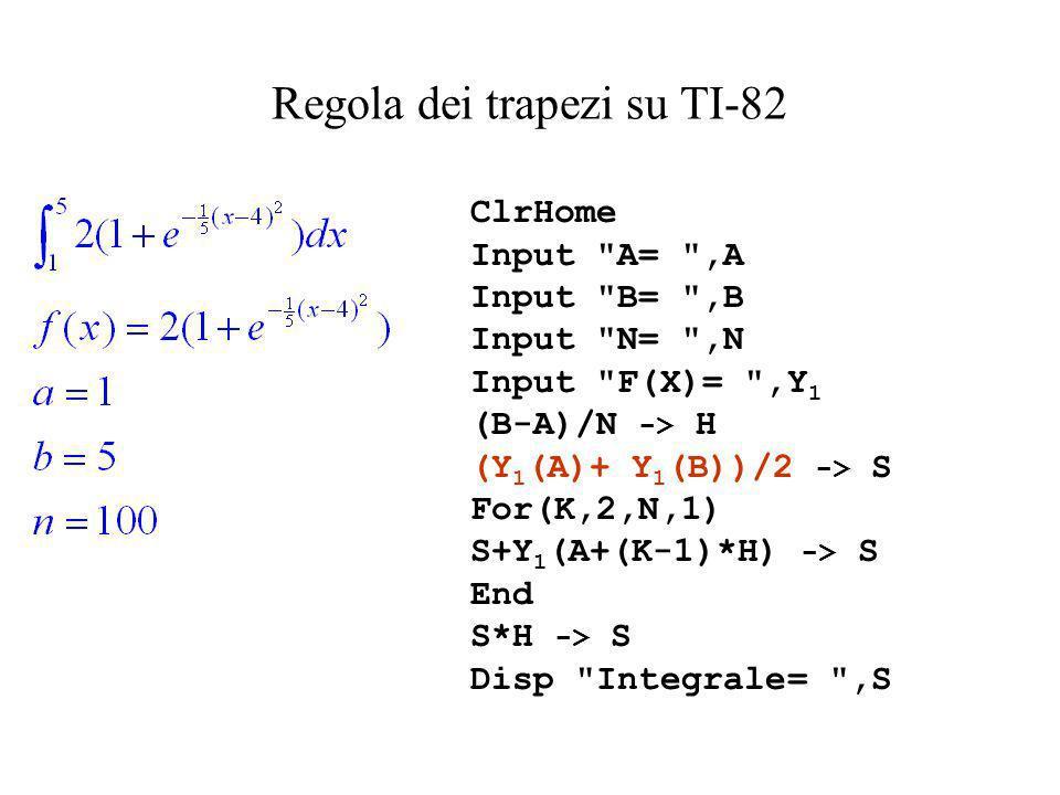 Regola dei trapezi su TI-82