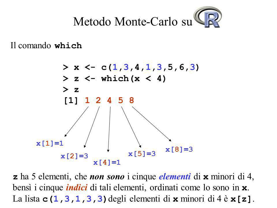 Metodo Monte-Carlo su R