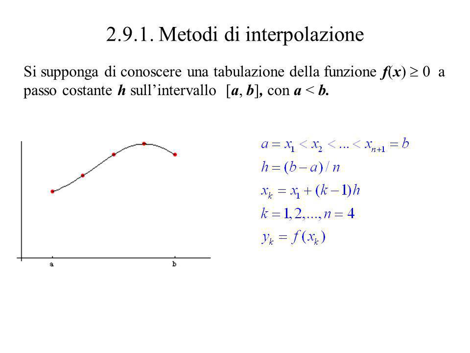 2.9.1. Metodi di interpolazione