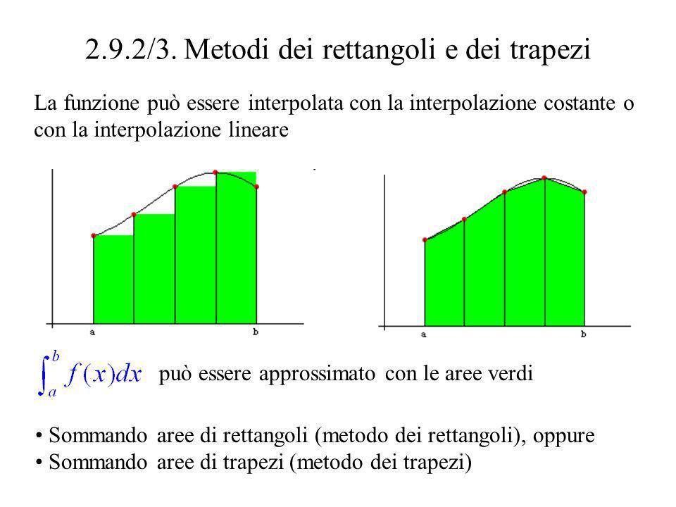 2.9.2/3. Metodi dei rettangoli e dei trapezi