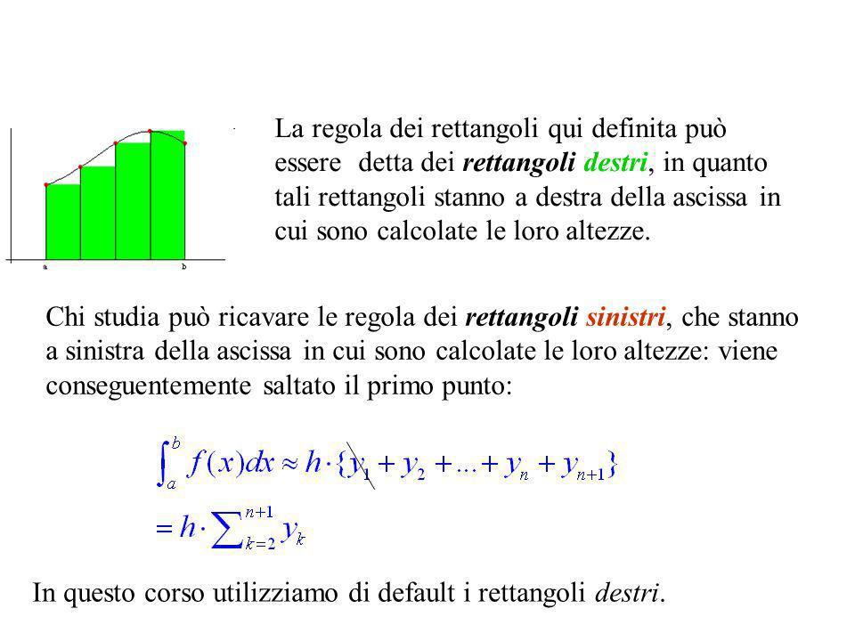 La regola dei rettangoli qui definita può essere detta dei rettangoli destri, in quanto tali rettangoli stanno a destra della ascissa in cui sono calcolate le loro altezze.