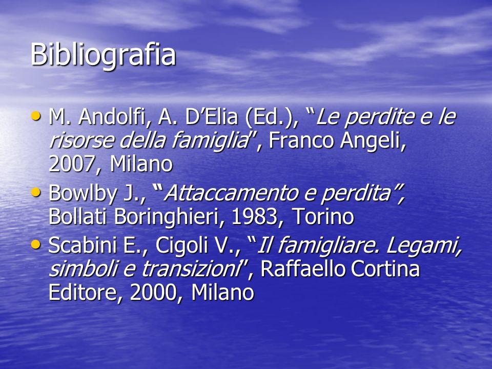 Bibliografia M. Andolfi, A. D'Elia (Ed.), Le perdite e le risorse della famiglia , Franco Angeli, 2007, Milano.