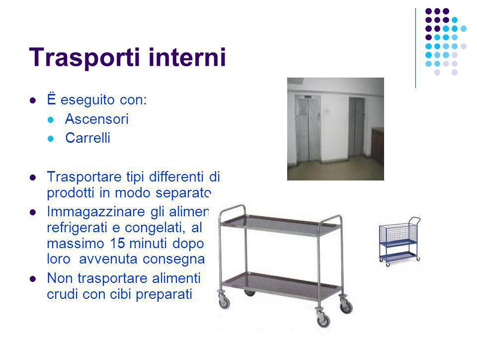 Trasporti interni Ë eseguito con: Ascensori Carrelli