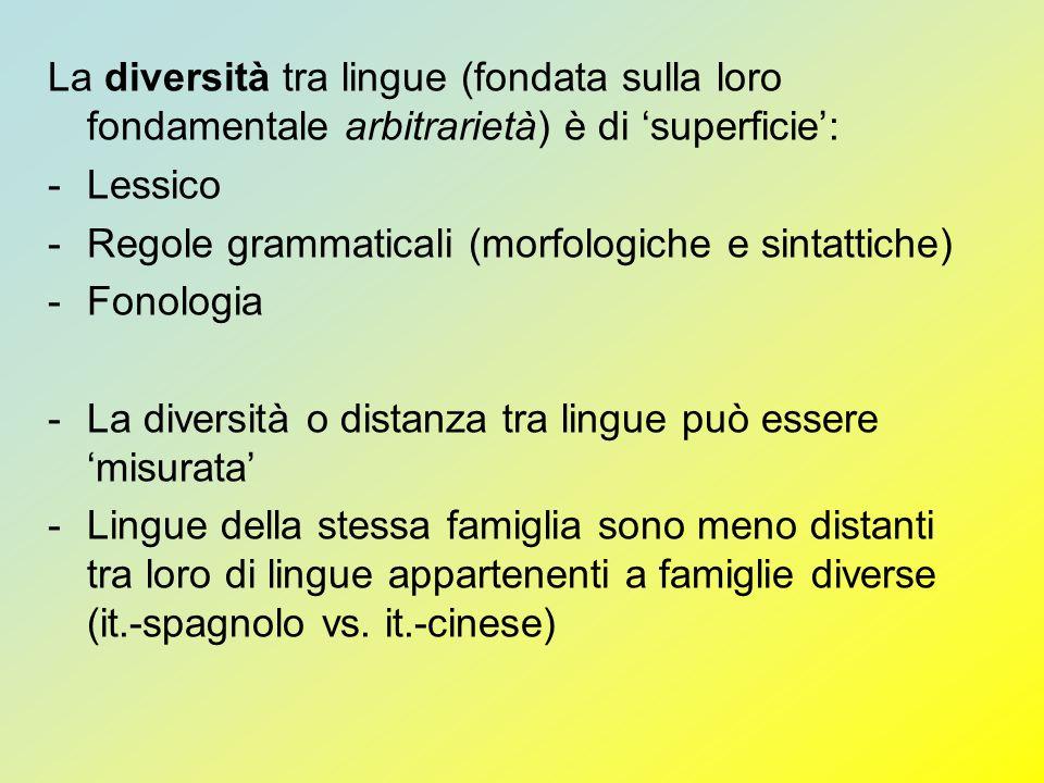 La diversità tra lingue (fondata sulla loro fondamentale arbitrarietà) è di 'superficie':