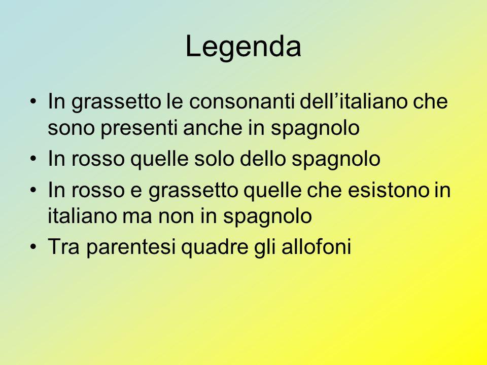 Legenda In grassetto le consonanti dell'italiano che sono presenti anche in spagnolo. In rosso quelle solo dello spagnolo.