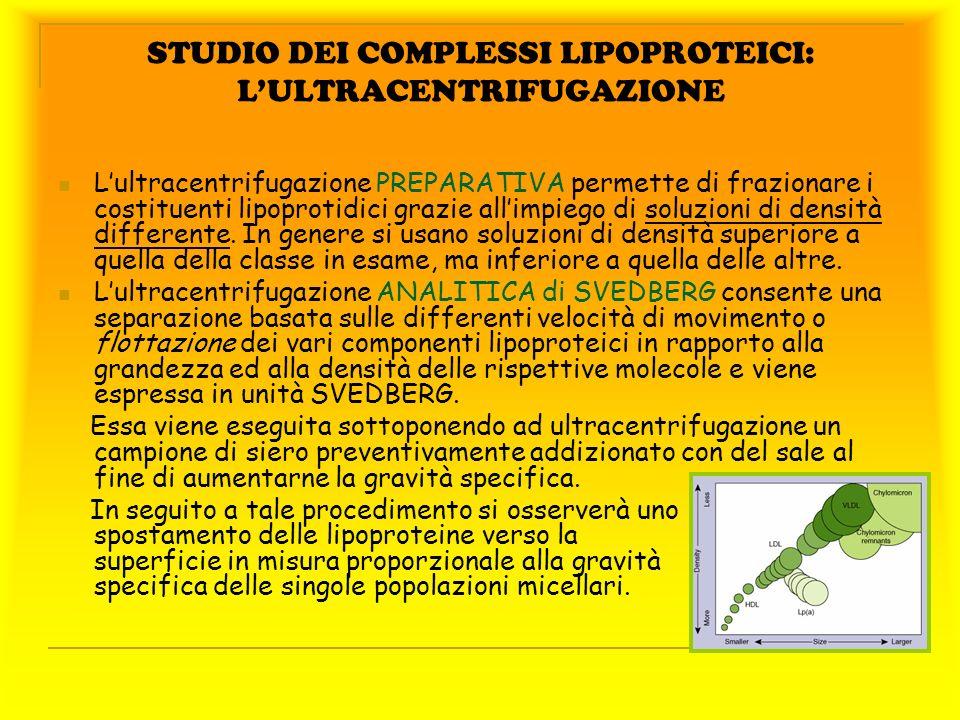 STUDIO DEI COMPLESSI LIPOPROTEICI: L'ULTRACENTRIFUGAZIONE