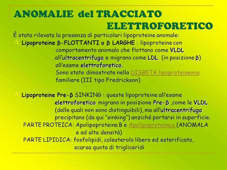 ANOMALIE del TRACCIATO ELETTROFORETICO