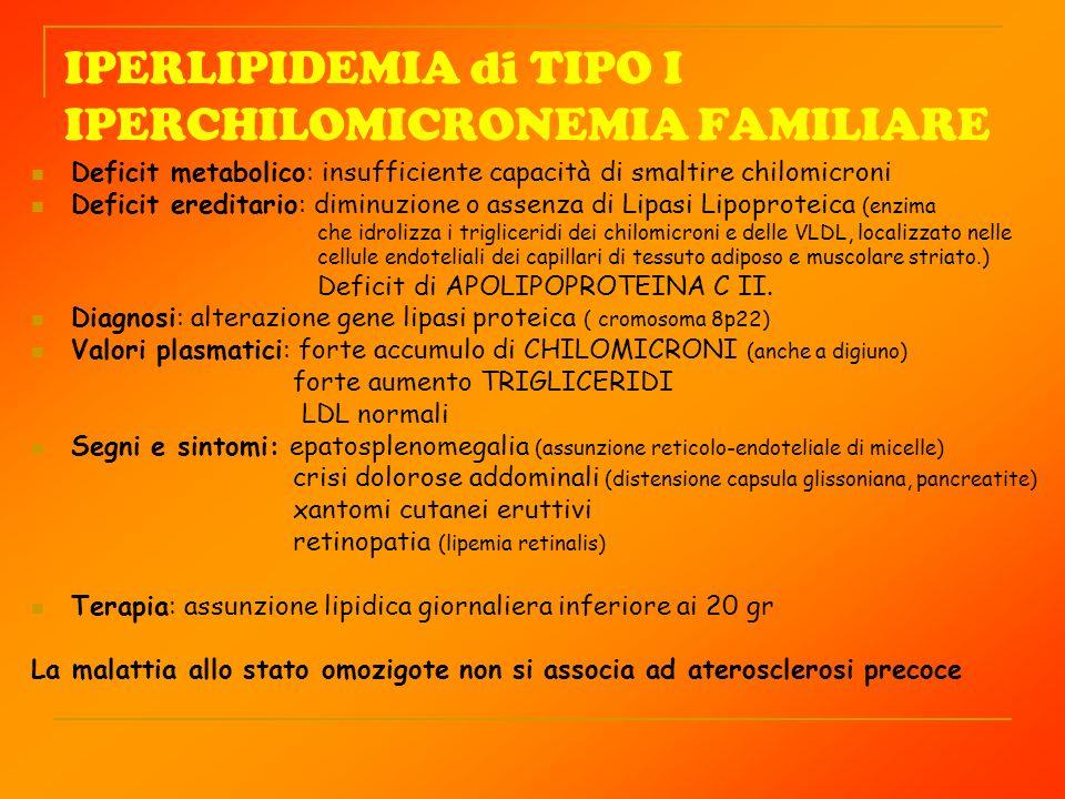 IPERLIPIDEMIA di TIPO I IPERCHILOMICRONEMIA FAMILIARE