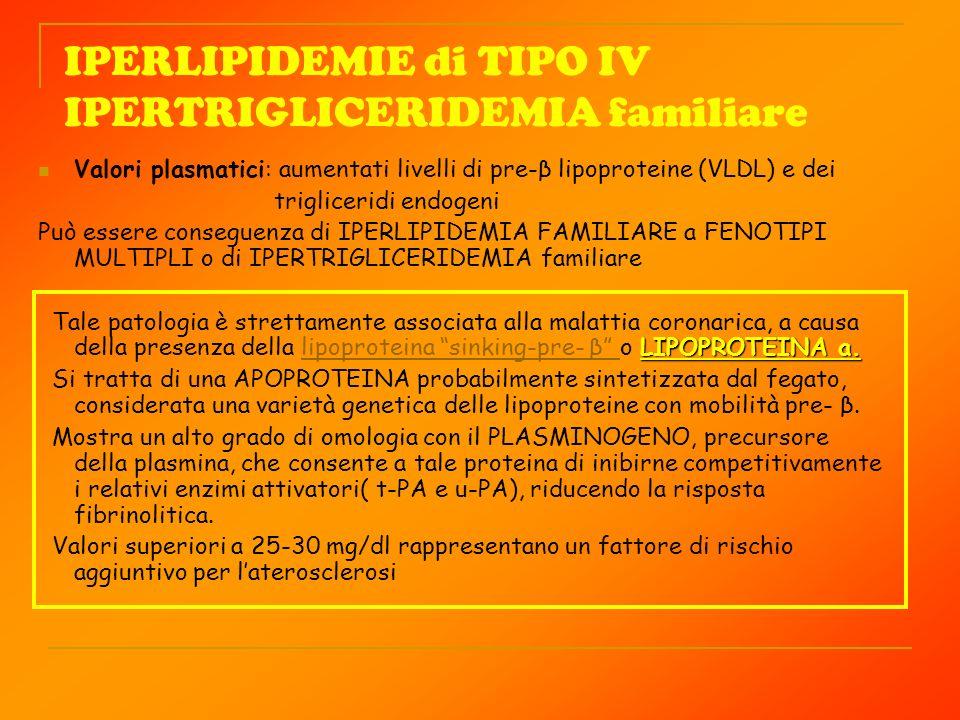IPERLIPIDEMIE di TIPO IV IPERTRIGLICERIDEMIA familiare
