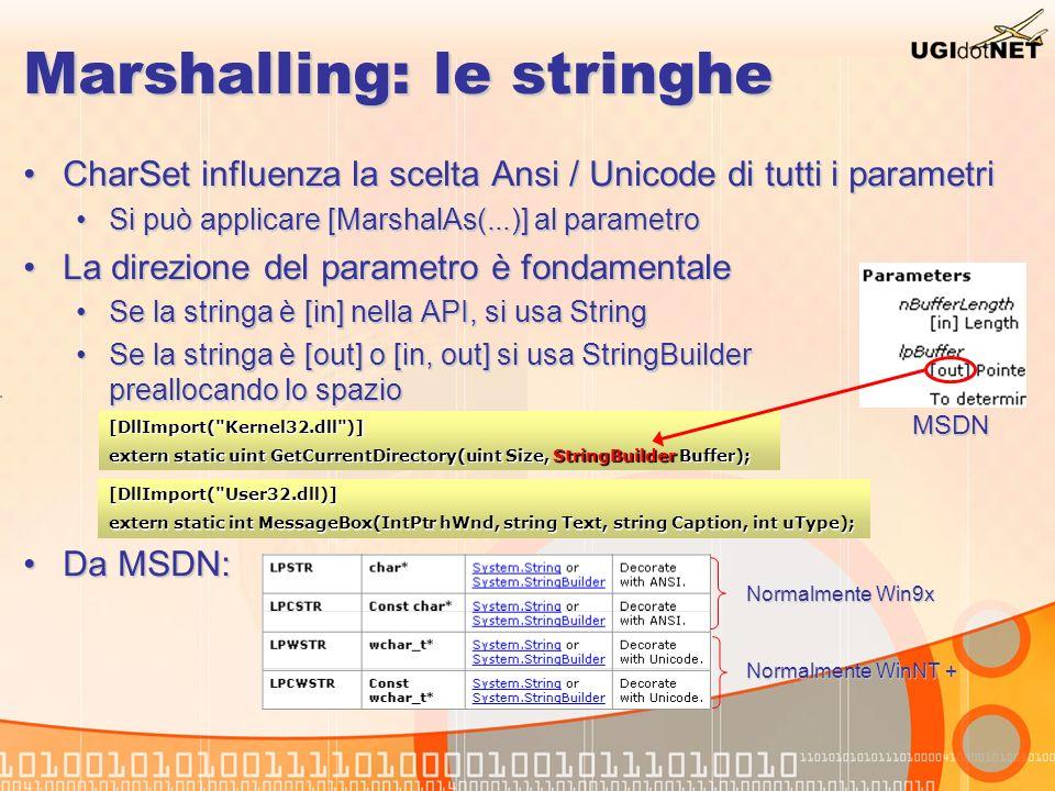 Marshalling: le stringhe