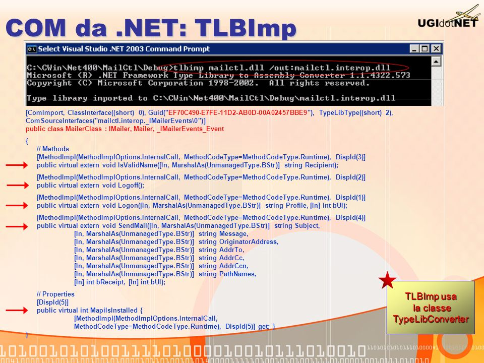 COM da .NET: TLBImp TLBImp usa la classe TypeLibConverter