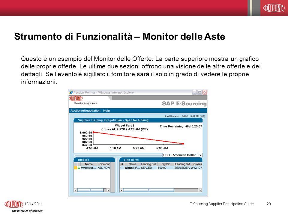 Strumento di Funzionalità – Monitor delle Aste