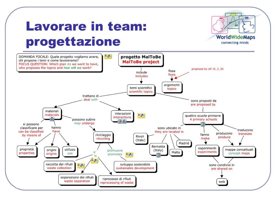 Lavorare in team: progettazione