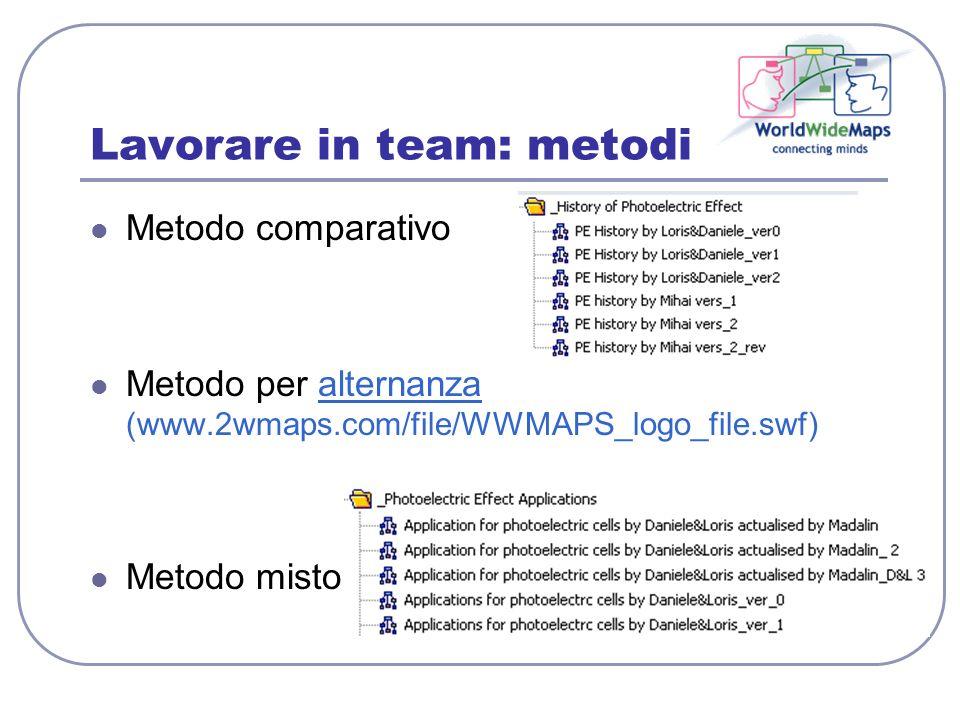 Lavorare in team: metodi