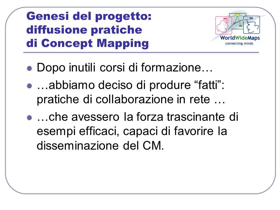 Genesi del progetto: diffusione pratiche di Concept Mapping