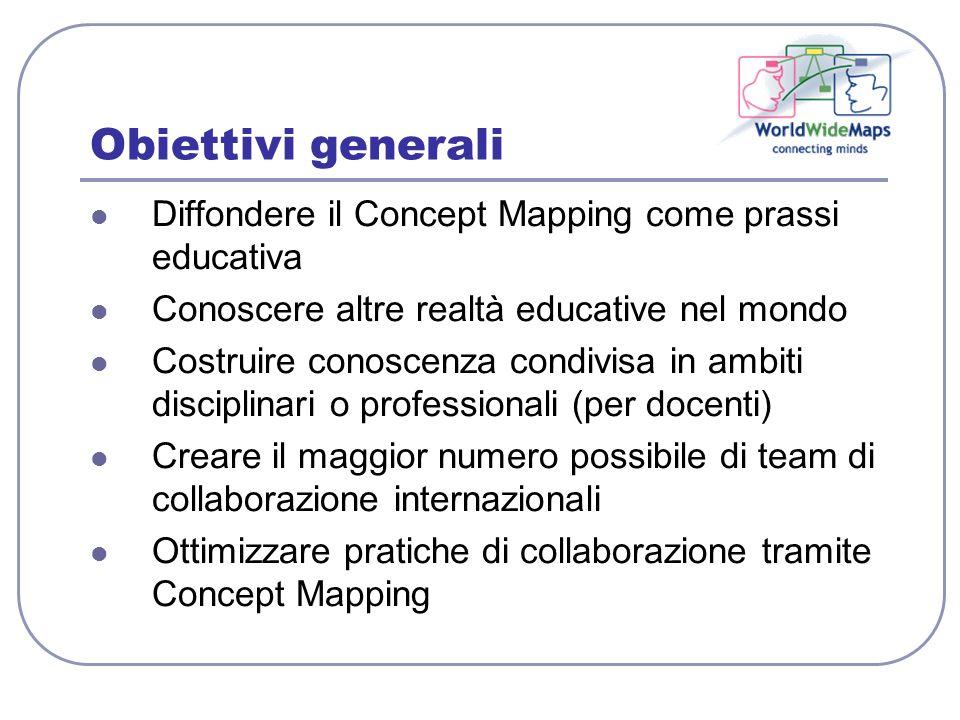 Obiettivi generali Diffondere il Concept Mapping come prassi educativa
