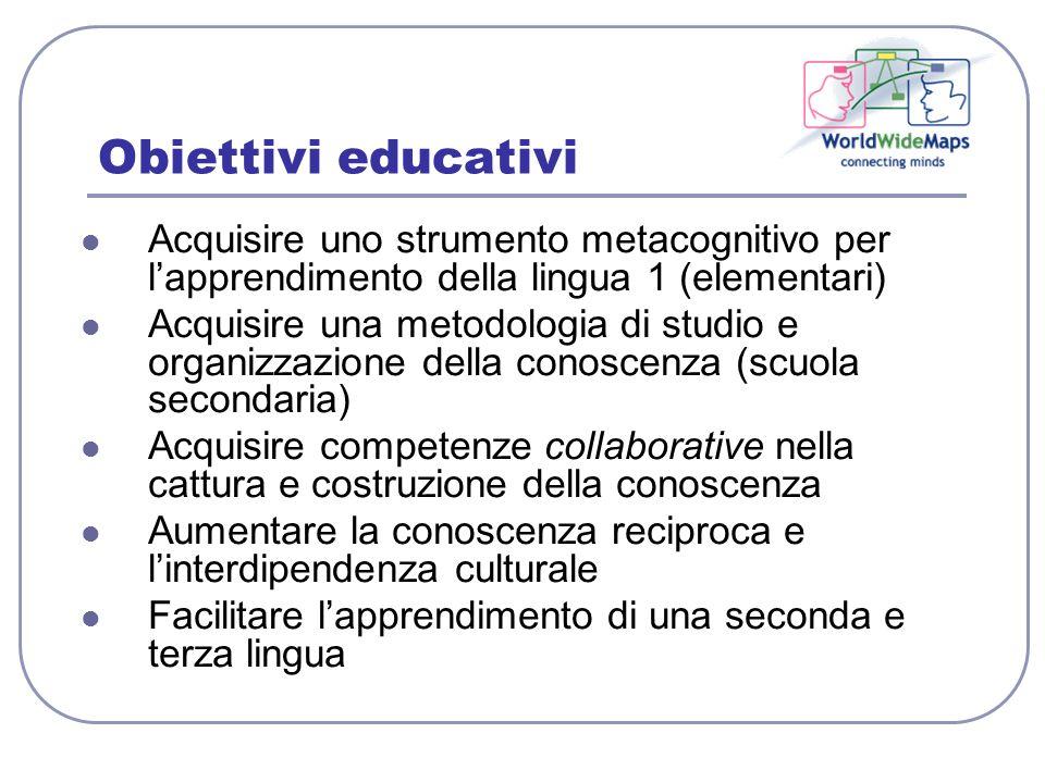 Obiettivi educativi Acquisire uno strumento metacognitivo per l'apprendimento della lingua 1 (elementari)