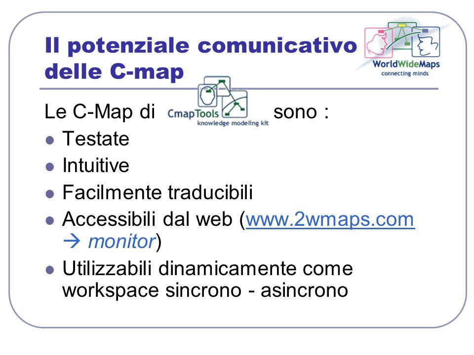 Il potenziale comunicativo delle C-map