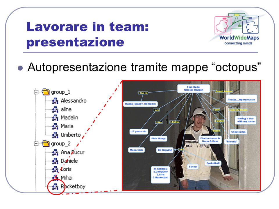Lavorare in team: presentazione