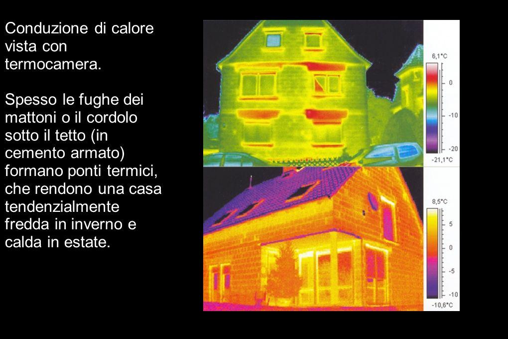 Conduzione di calore vista con termocamera.