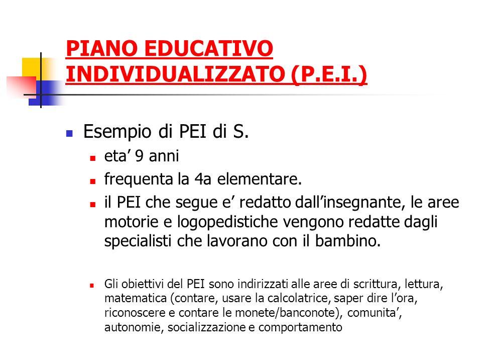 PIANO EDUCATIVO INDIVIDUALIZZATO (P.E.I.)