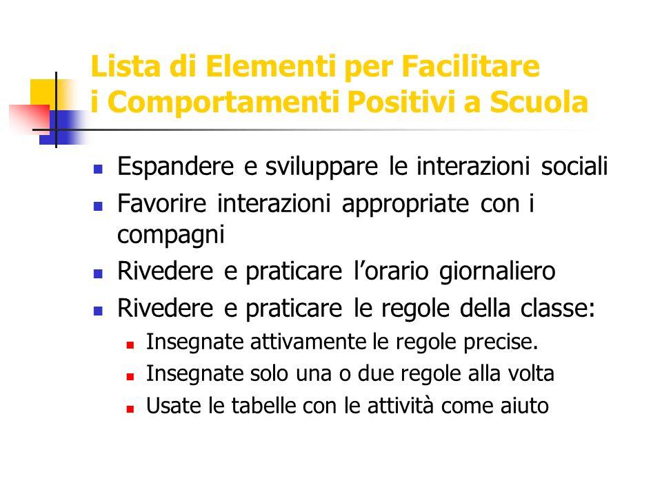 Lista di Elementi per Facilitare i Comportamenti Positivi a Scuola