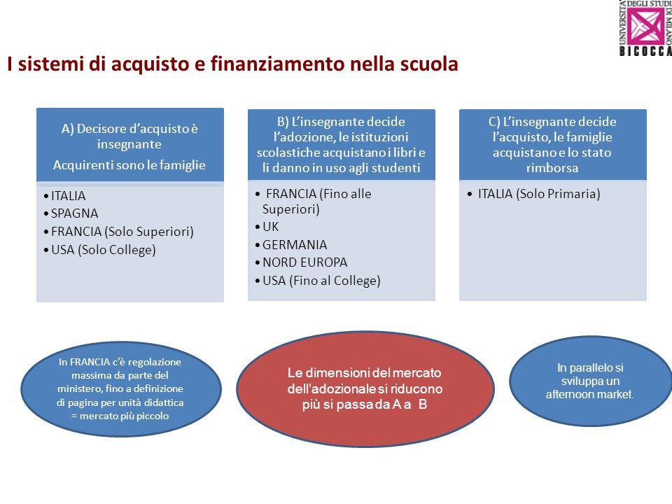 I sistemi di acquisto e finanziamento nella scuola