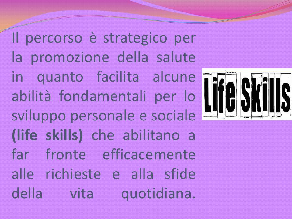 Il percorso è strategico per la promozione della salute in quanto facilita alcune abilità fondamentali per lo sviluppo personale e sociale (life skills) che abilitano a far fronte efficacemente alle richieste e alla sfide della vita quotidiana.