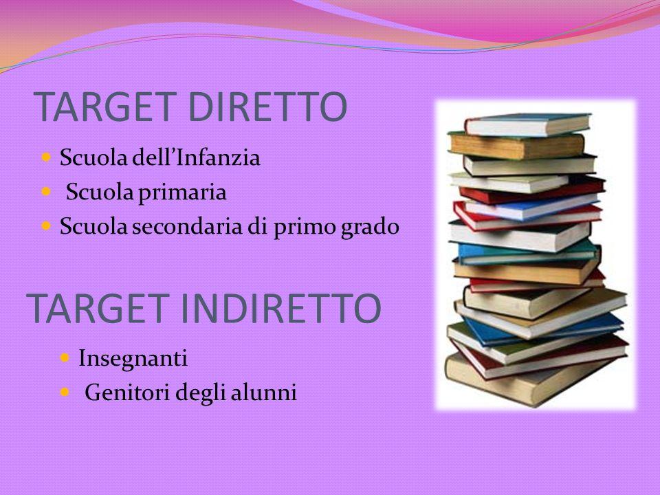 TARGET DIRETTO TARGET INDIRETTO Scuola dell'Infanzia Scuola primaria