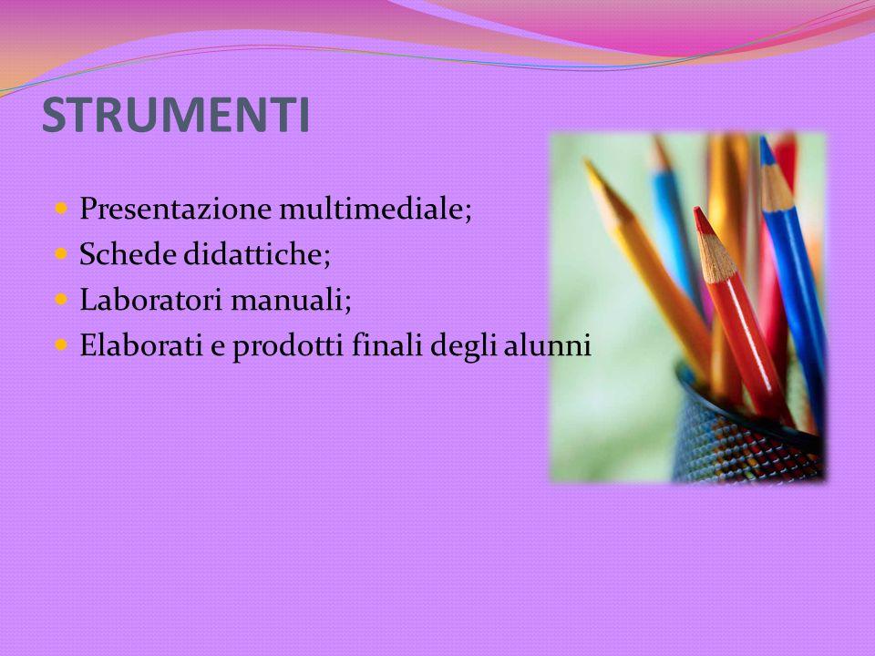 STRUMENTI Presentazione multimediale; Schede didattiche;