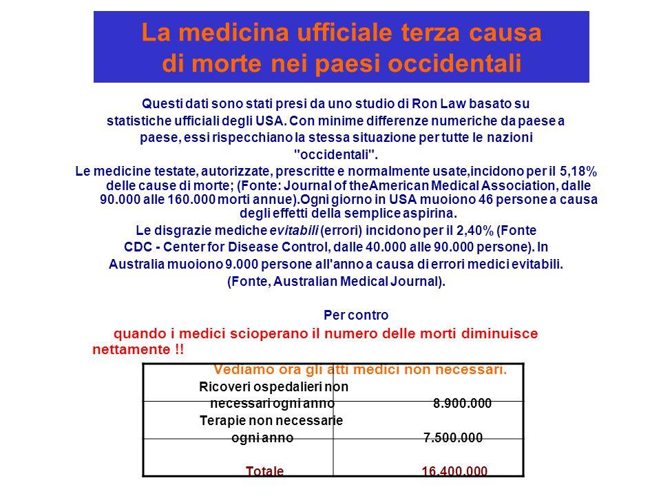 La medicina ufficiale terza causa di morte nei paesi occidentali