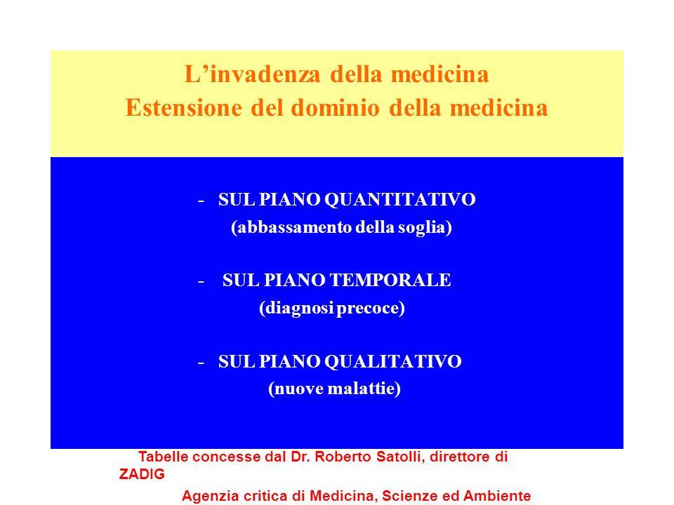 L'invadenza della medicina Estensione del dominio della medicina