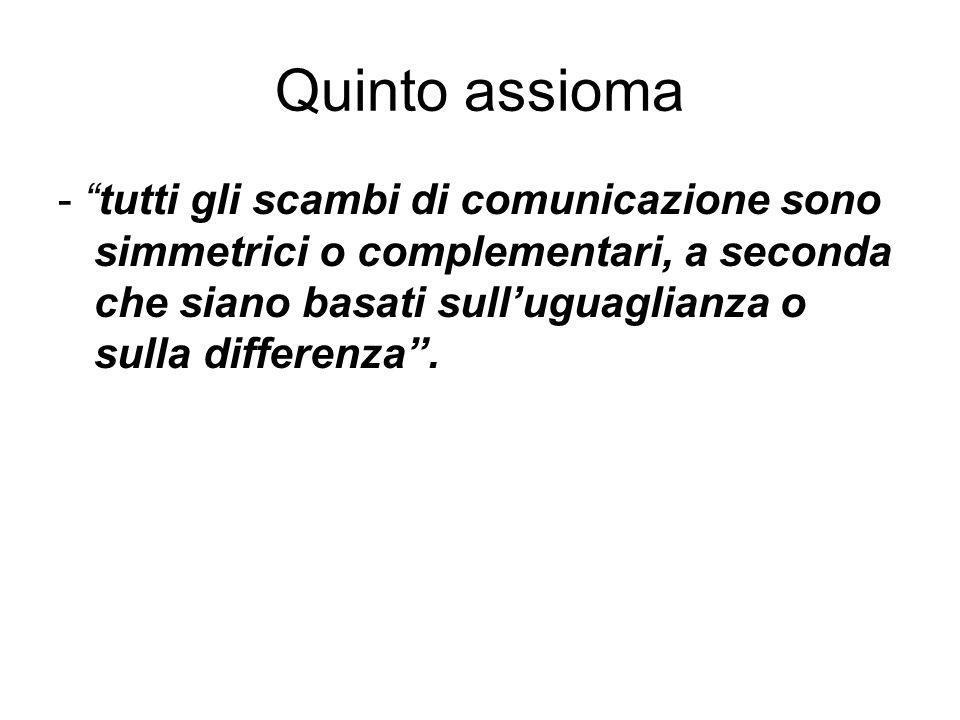 Quinto assioma - tutti gli scambi di comunicazione sono simmetrici o complementari, a seconda che siano basati sull'uguaglianza o sulla differenza .