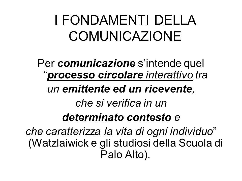 I FONDAMENTI DELLA COMUNICAZIONE