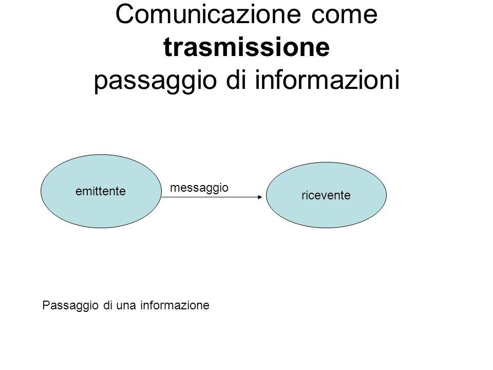 Comunicazione come trasmissione passaggio di informazioni