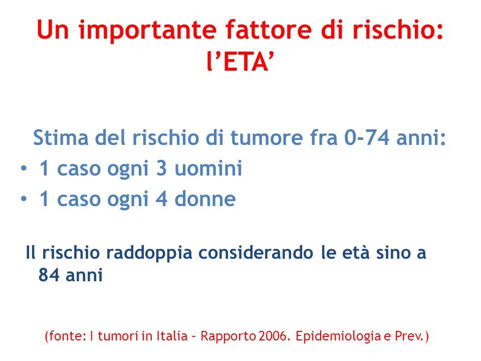 Un importante fattore di rischio: l'ETA'