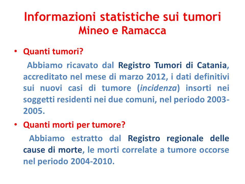 Informazioni statistiche sui tumori Mineo e Ramacca