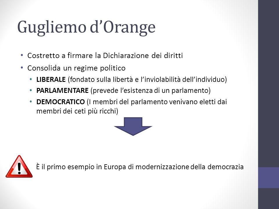 Gugliemo d'Orange Costretto a firmare la Dichiarazione dei diritti