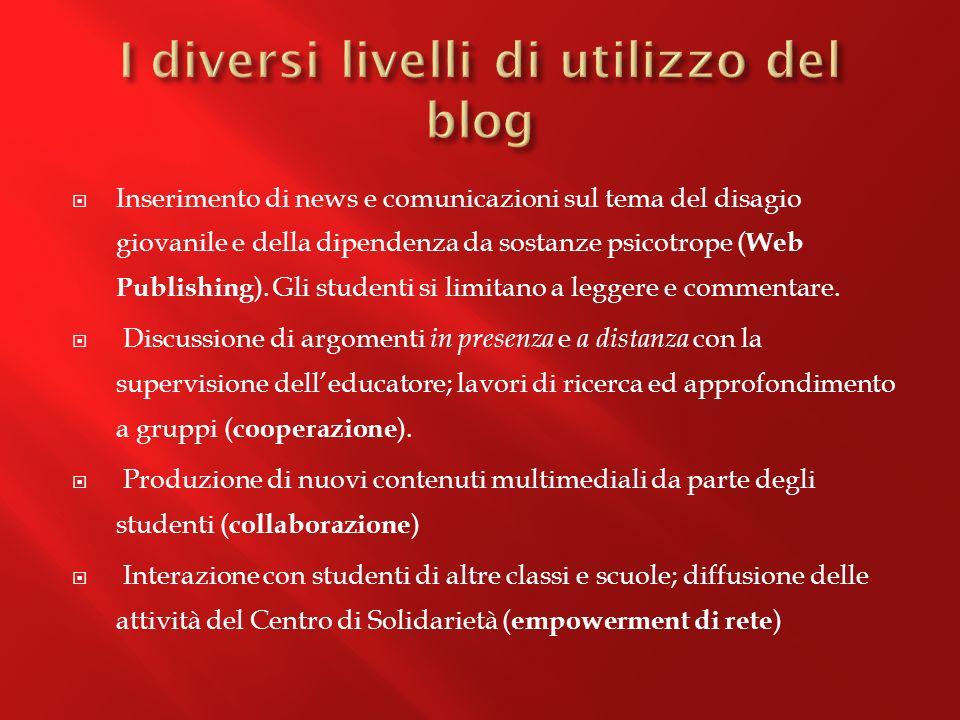 I diversi livelli di utilizzo del blog