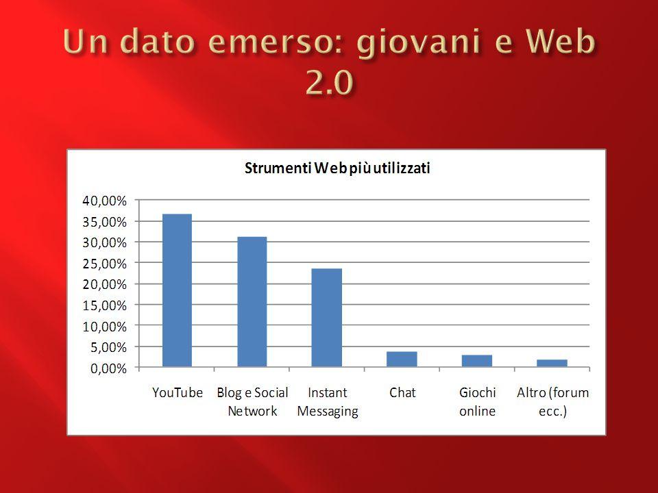 Un dato emerso: giovani e Web 2.0
