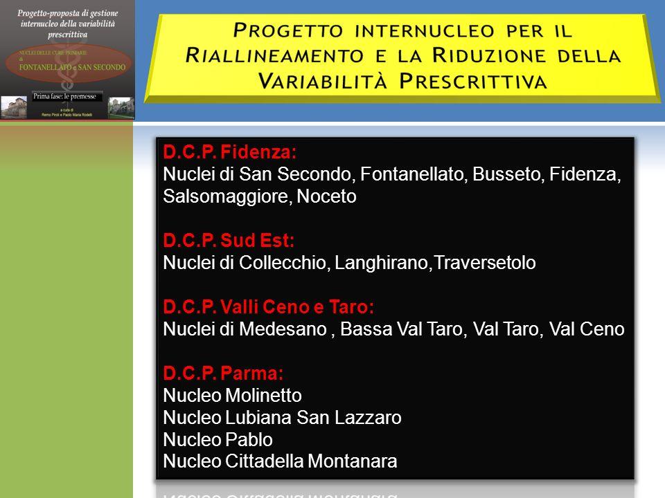 D.C.P. Fidenza: Nuclei di San Secondo, Fontanellato, Busseto, Fidenza, Salsomaggiore, Noceto