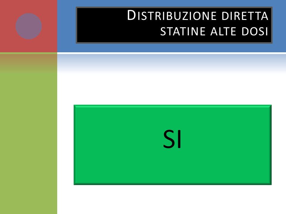 Distribuzione diretta statine alte dosi