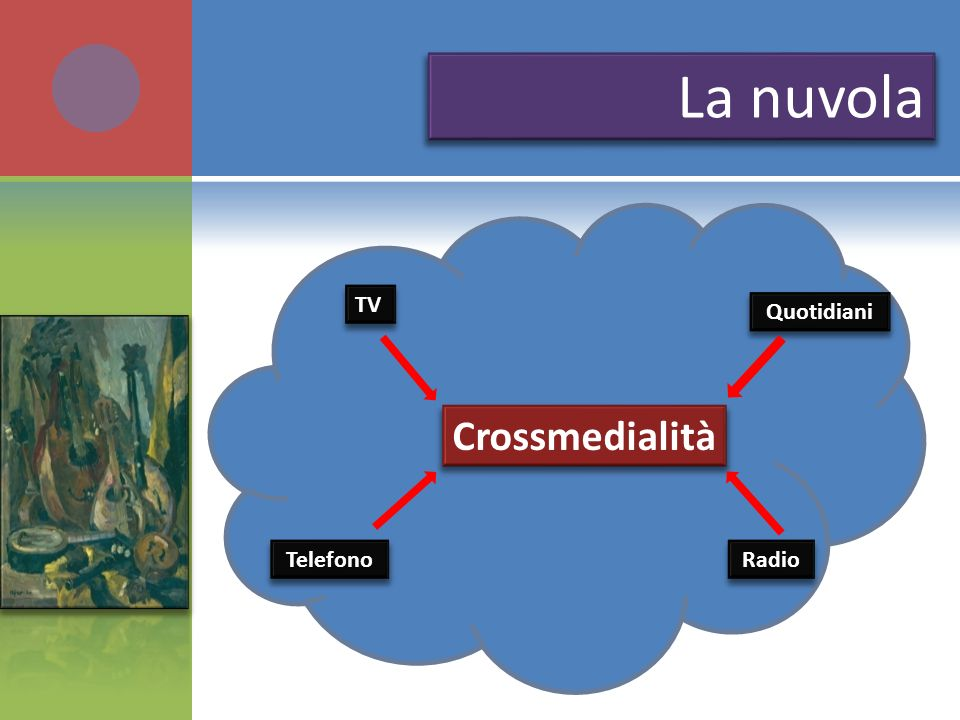 La nuvola TV Quotidiani Crossmedialità Telefono Radio