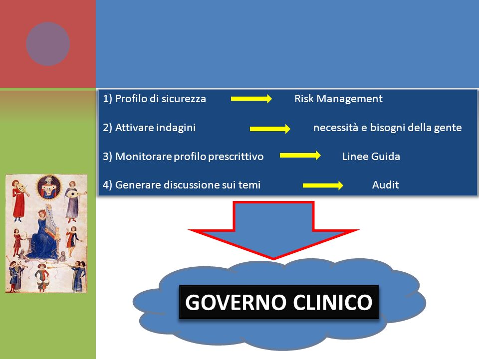 GOVERNO CLINICO 1) Profilo di sicurezza Risk Management