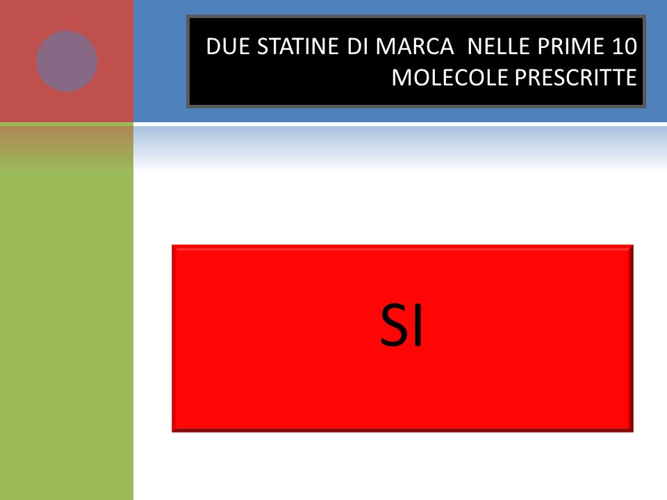 DUE STATINE DI MARCA NELLE PRIME 10 MOLECOLE PRESCRITTE