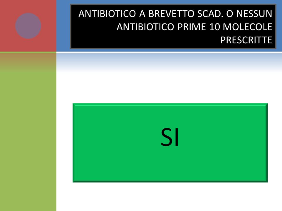 ANTIBIOTICO A BREVETTO SCAD
